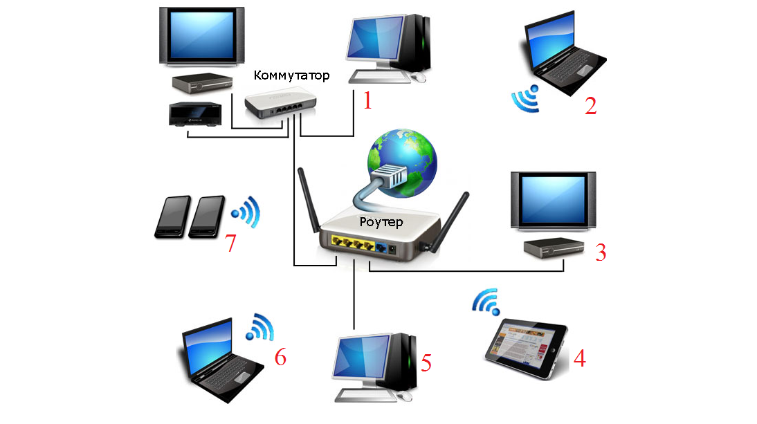 lan network Local area networking (lan-networkingcom) is the culmination of everything lan-related we offer a complete store, user opinion and news updates please join in the fun.